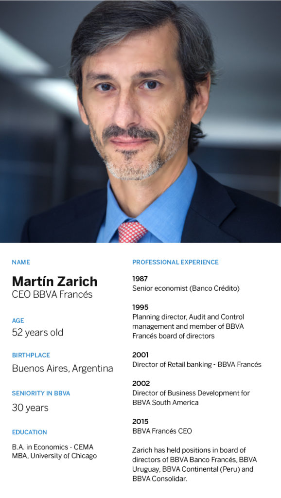 martin zarich   u0026quot the moment is now  not in five years u2019 time u0026quot