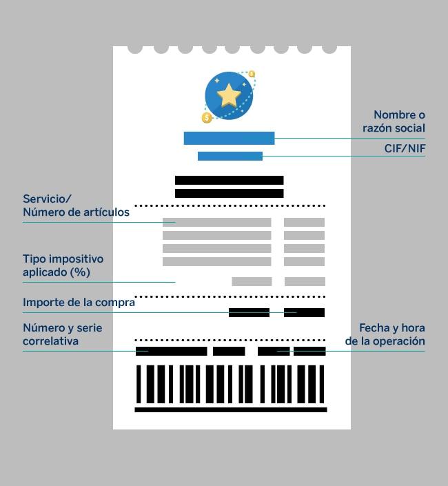 Ticket-compra-datos-devolución-factura-simplificada-ejemplo-bbva