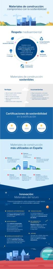 infografia_materiales_baja (1) (1)