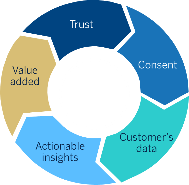 circle-trust-bbva