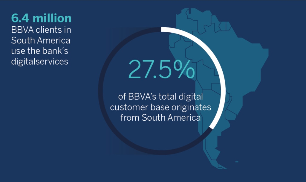 digital customers-south america-digital transformation-mobile banking-bbva