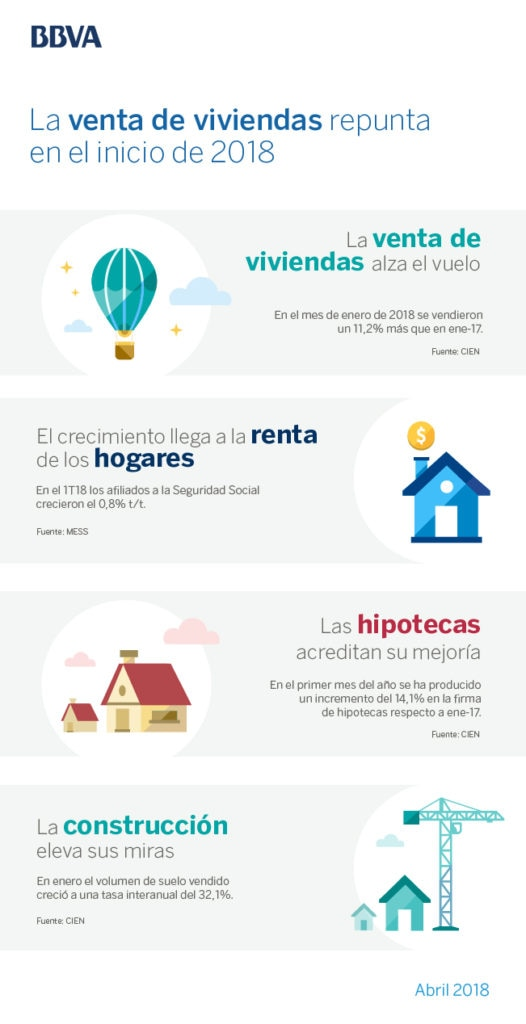 Infografía observatorio_abril-BBVA