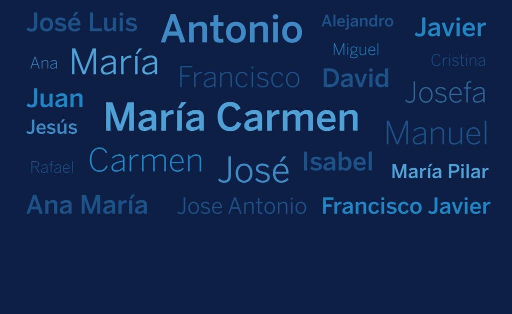 nombres-mas-comunes-espana-bbva
