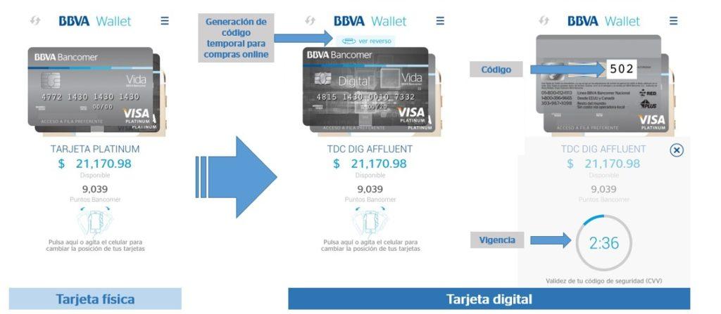 Uso de tarjeta BBVA Wallet