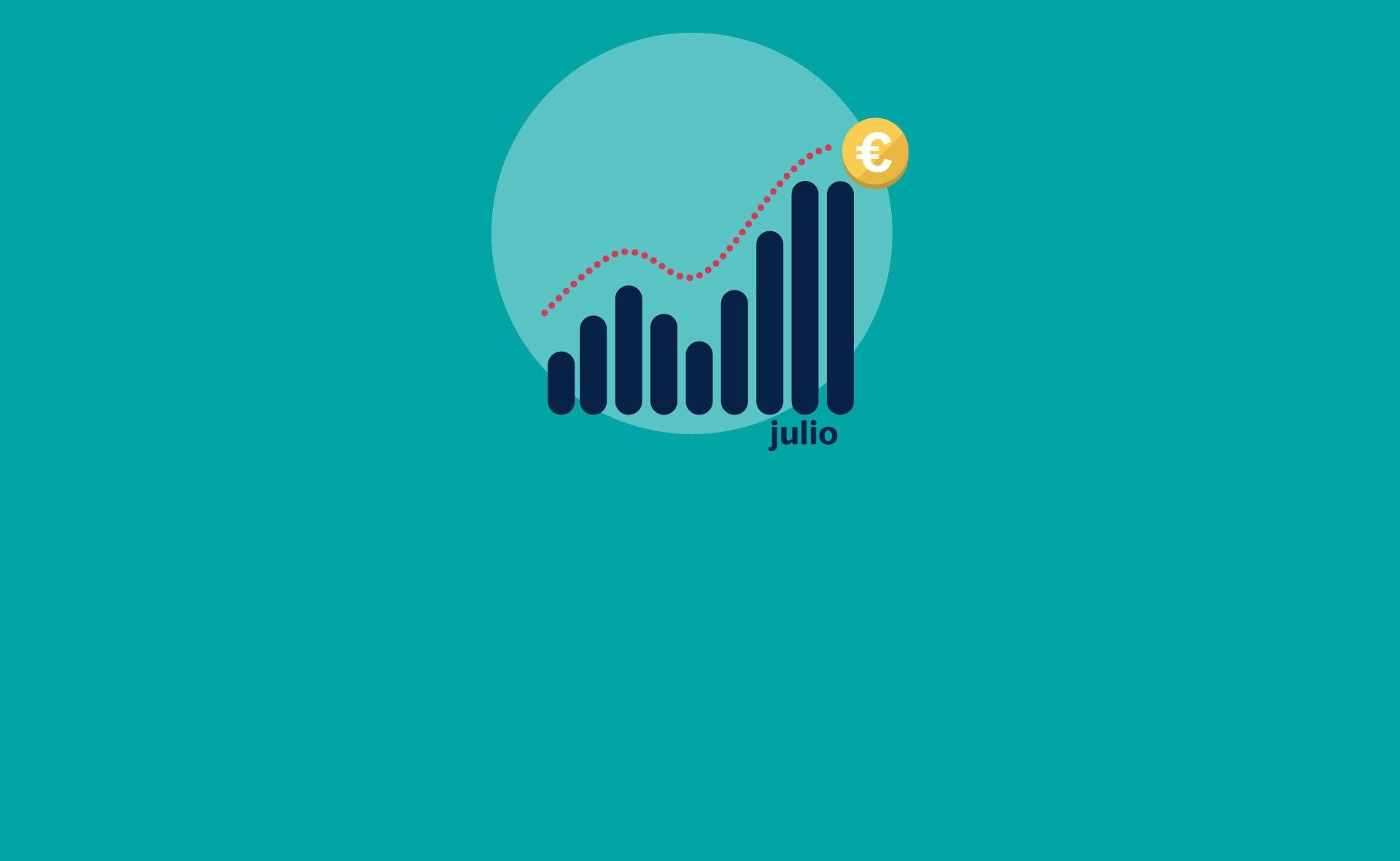 Imagen de Euribor, finanzas, recurso