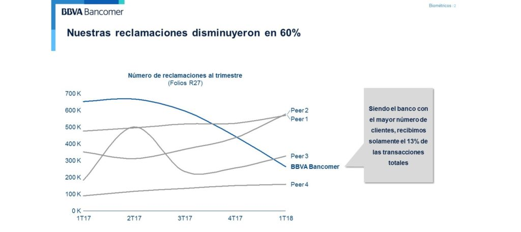 Disminucion Reclamaciones_BBVABancomer
