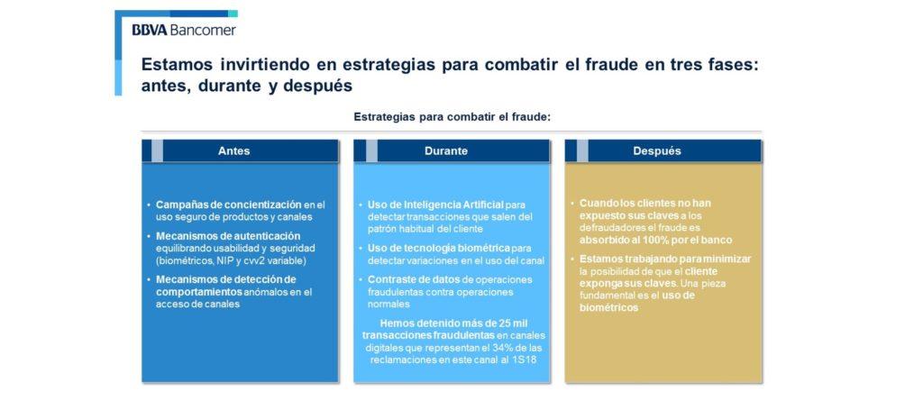 Fases Prevención Bancomer