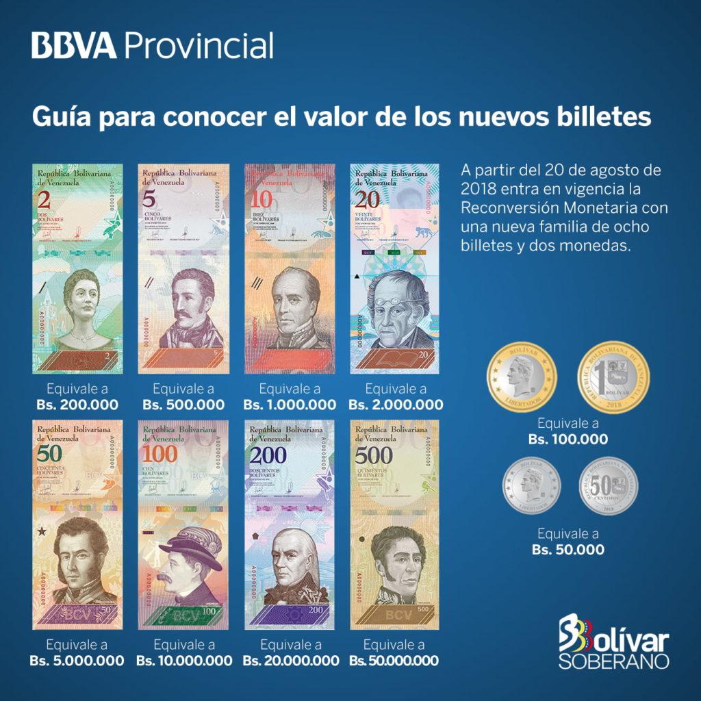 Guía Reconversión Monetaria Venezuela BBVA Provincial