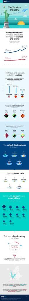 bbva_turismo_infografia