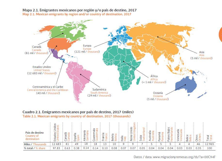 MIGRANTES MEXICO MAPA PAÍSES CON MIGRANTES MEXICANOS