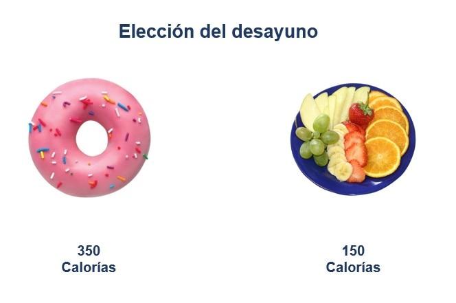 Elección del desayuno