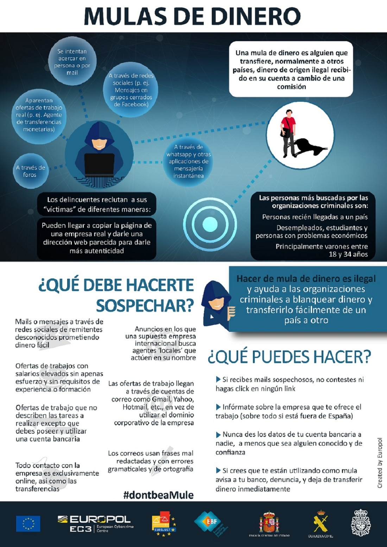 Mulas de dinero-infografia-bbva-ciberseguridad