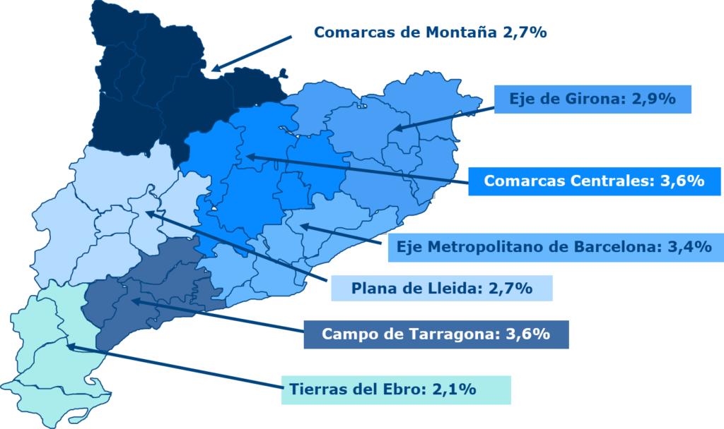 Anuari Comarcal mapa crecimientos ejes territoriales