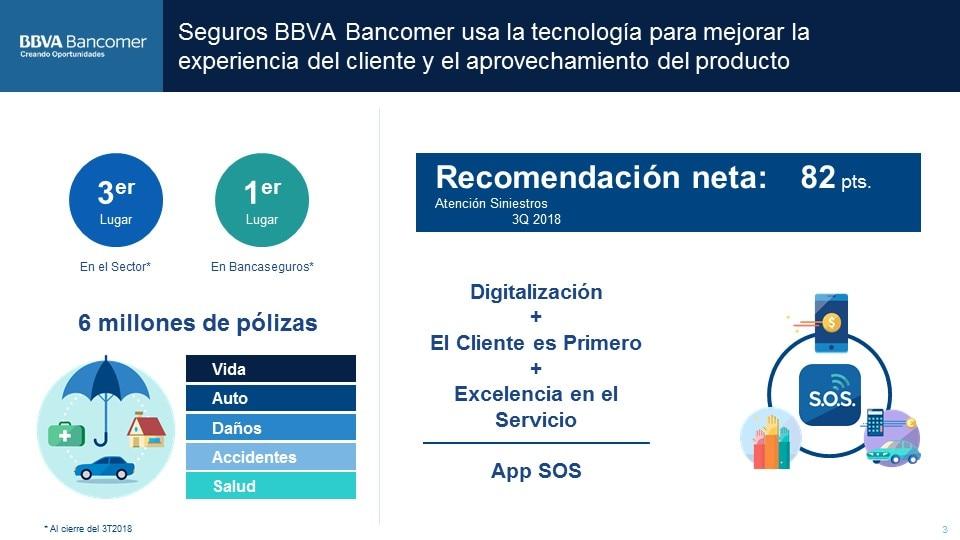 Seguros BBVA Bancomer