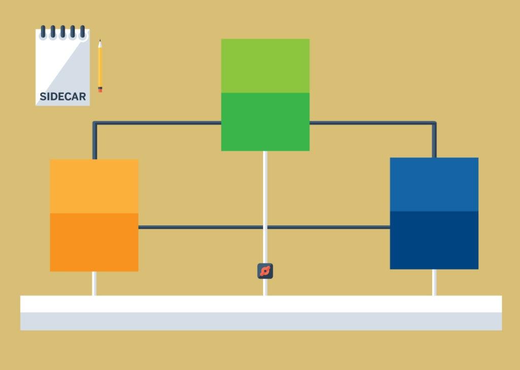 Sidecar Pattern in Security | BBVA