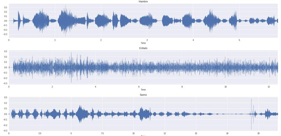 audios-bebe-app-tecnologia-recurso-bbva
