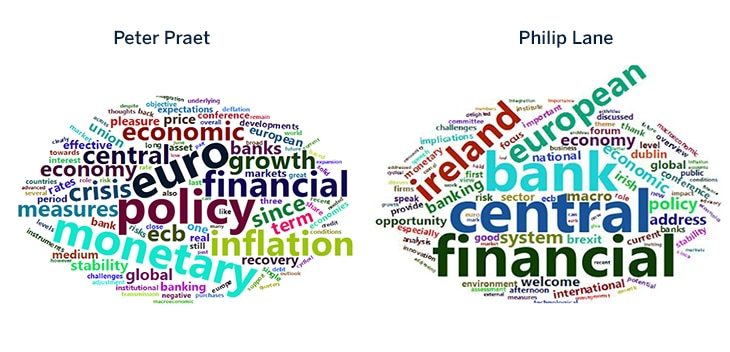 anco-central-ireland-bank-europe-central-bce-ecb-economic-lane-praet-rates-effective-recurso-bbv