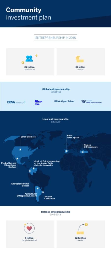 Infografia-Emprendimiento-ENG