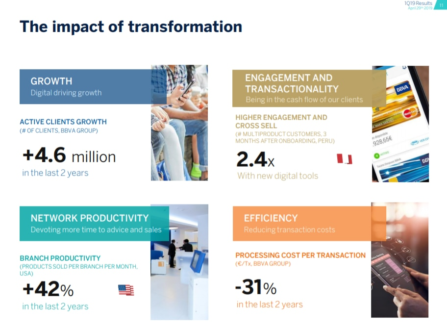 the impact of transformation