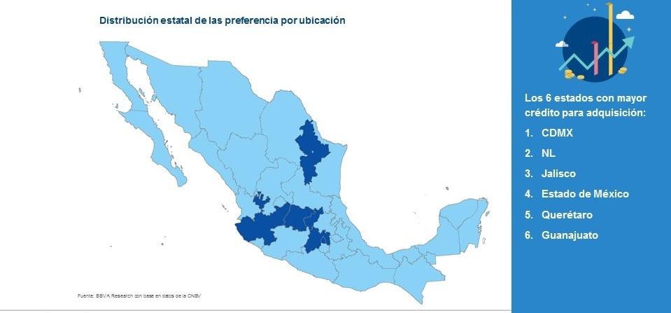 stados en México preferidos para vivir según credito hipotecario-vf