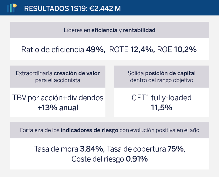 1Q19 Results