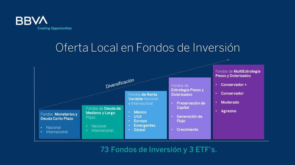 presentacion BBVA México- alianza JP Morgan -Rueda de Prensa vf