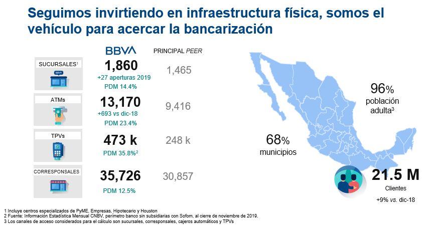 Infraestructura_Resultados_4T19