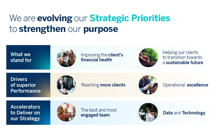 Strategic-Priorities-BBVA