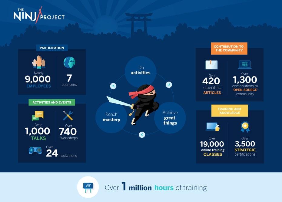 Infografia-ninja-BBVA-ENG-cifras