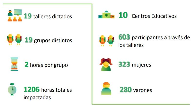 Programa educación financiera Uruguay