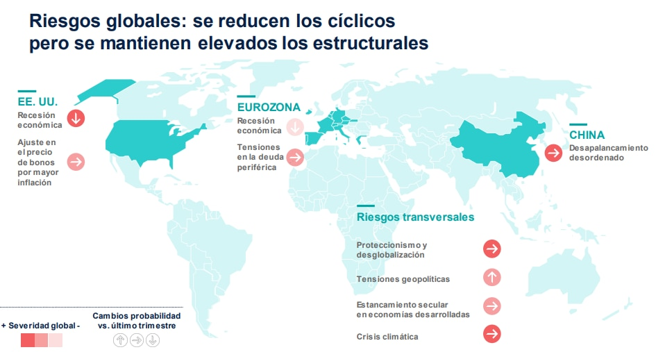 Riesgos globales - BBVA Research