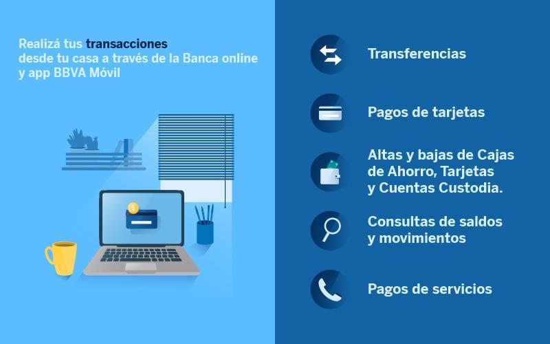 Infografía-BBVA-Argentina-CanalesDigitales