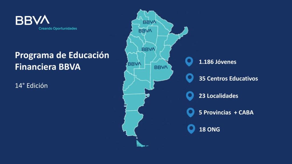 BBVA-Argentina-ProgramaEducaciónFinanciera