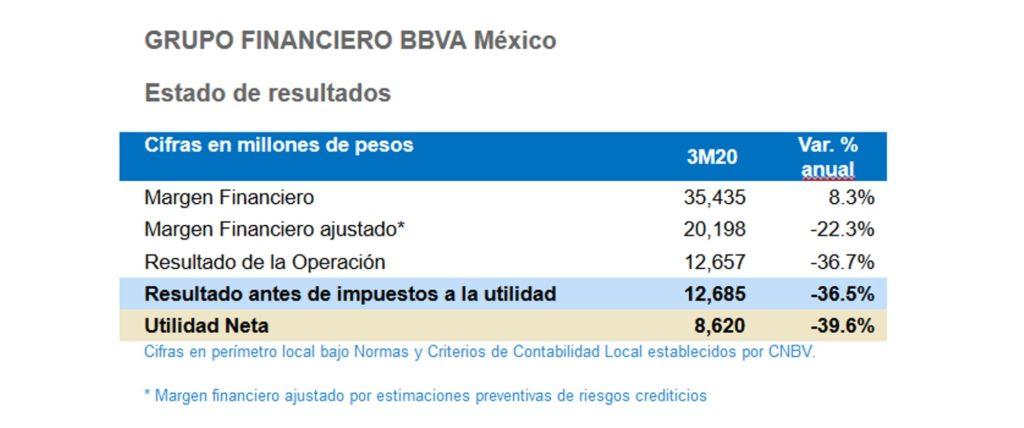 Resultados BBVAMexico_Resultados1T2020