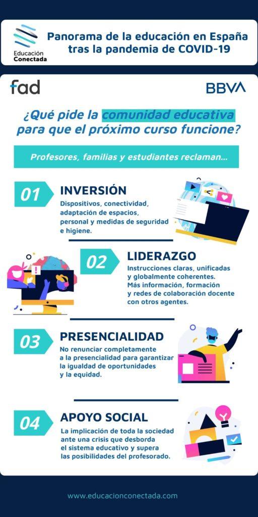 EC_Comunidad_Educativa_BBVA