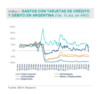 Gráfico-BBVAResearch-Argentina