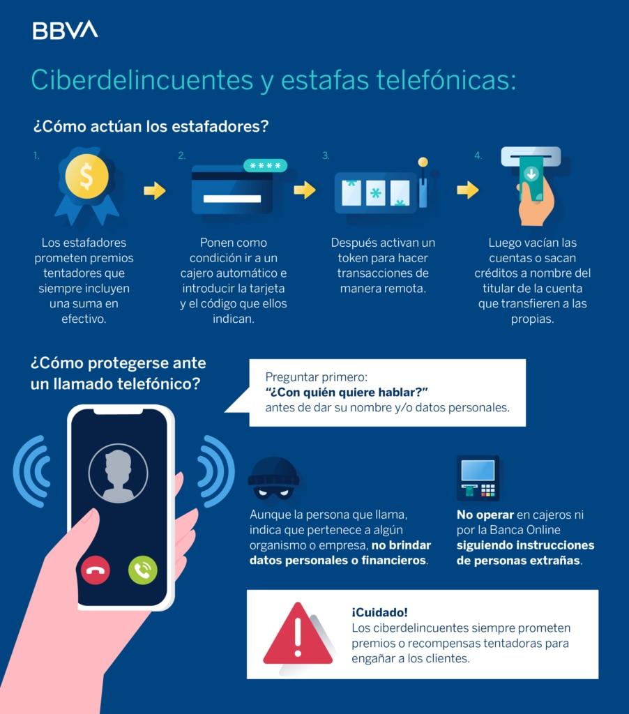 BBVAcom_Infografia_Ciberdelincuentes