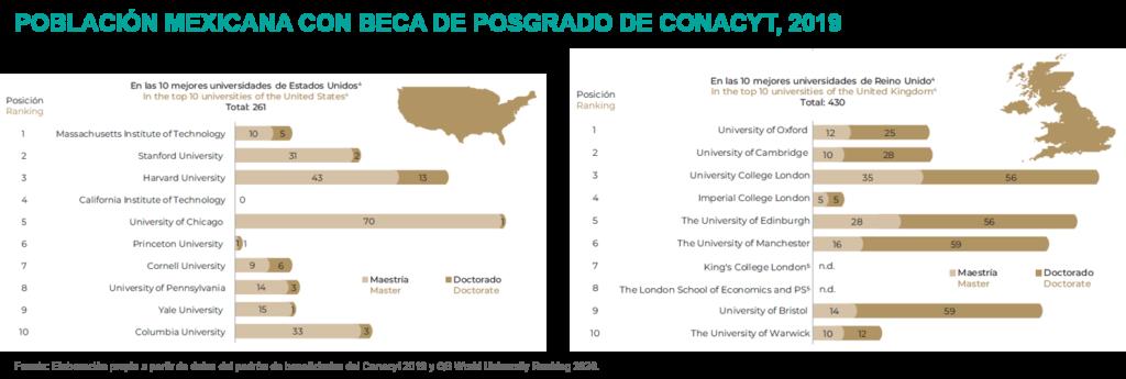 AnuarioMigracionyRemesas2020_Estudiantes
