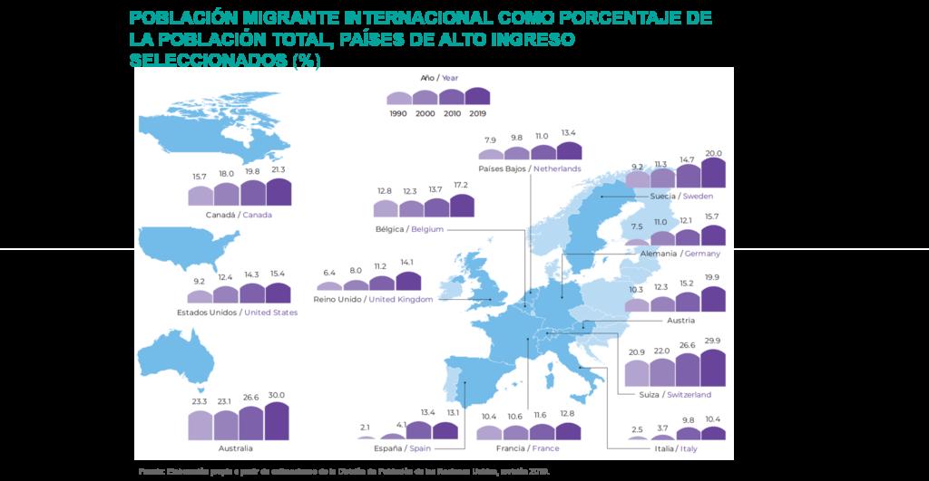 AnuarioMigracionyRemesas2020_Población Mundial