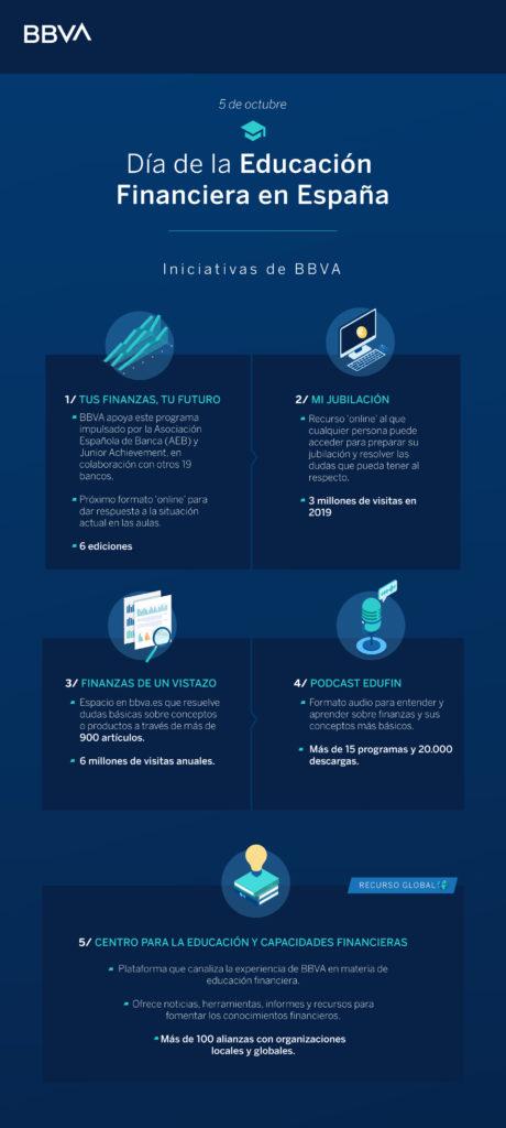 infografia-diafinanzas-v2