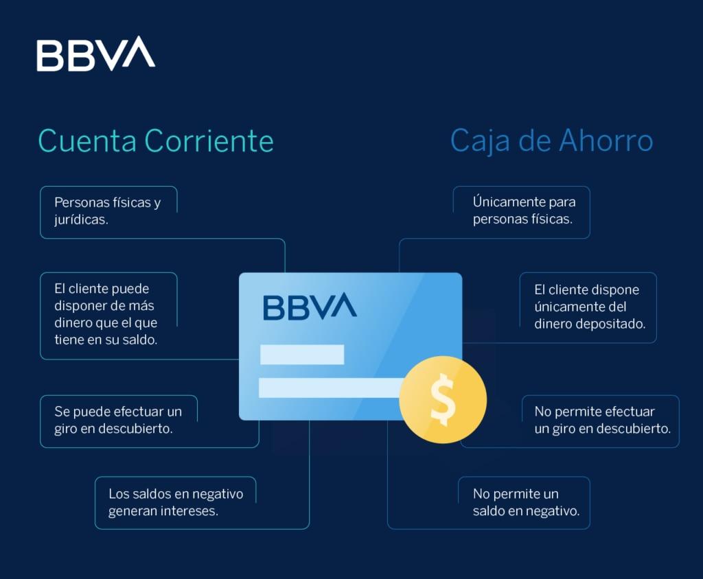 BBVAcom_Infografia_CtaCte-CajaAhorro