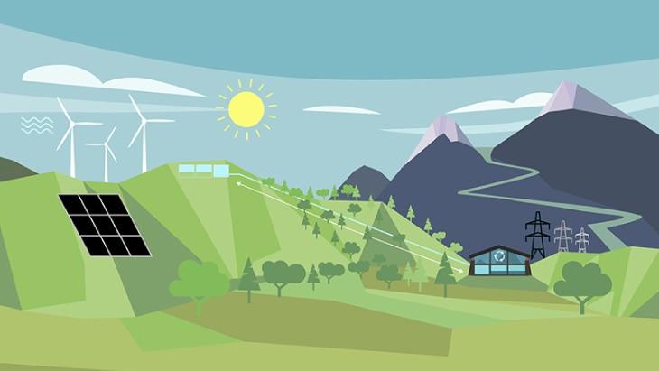 BBVA-colonas-baterias-inrterior-infografía-paisaje-sostenibilidad-medioambiente-cuidado-planeta-naturaleza
