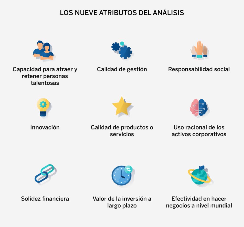 Los nueve atributos del analisis