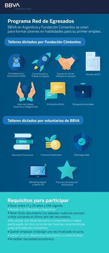BBVA-com_Infografia-Fundacion-Cimientos.
