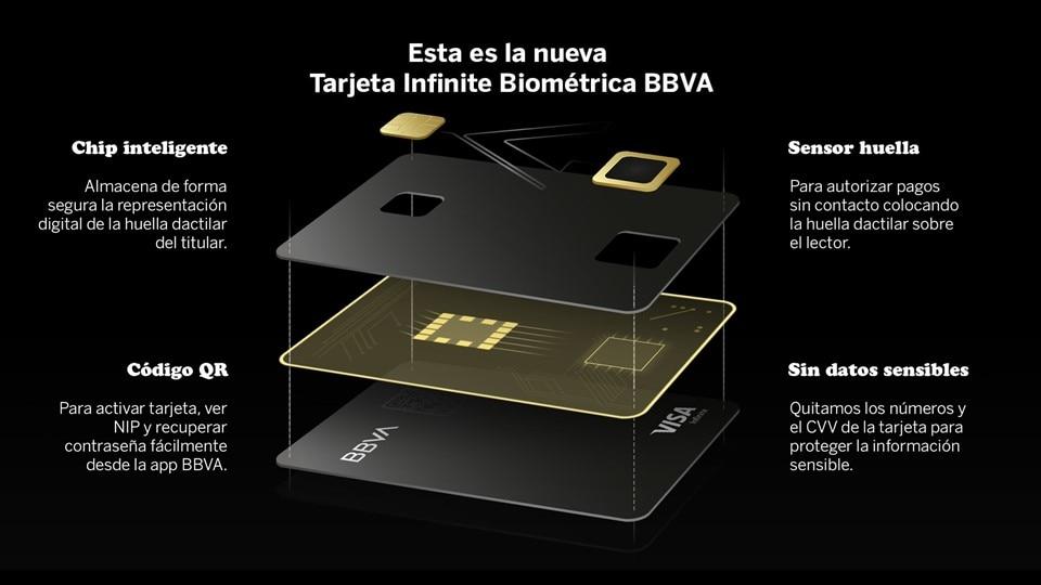 tarjeta smart key bbva mexico biometrica