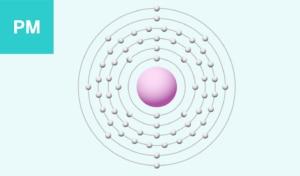 moleculas 4-Material Particulado (PM, PM10)