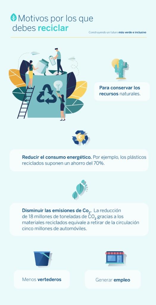 reciclar-sostenibilidad-economia-circular-bbva