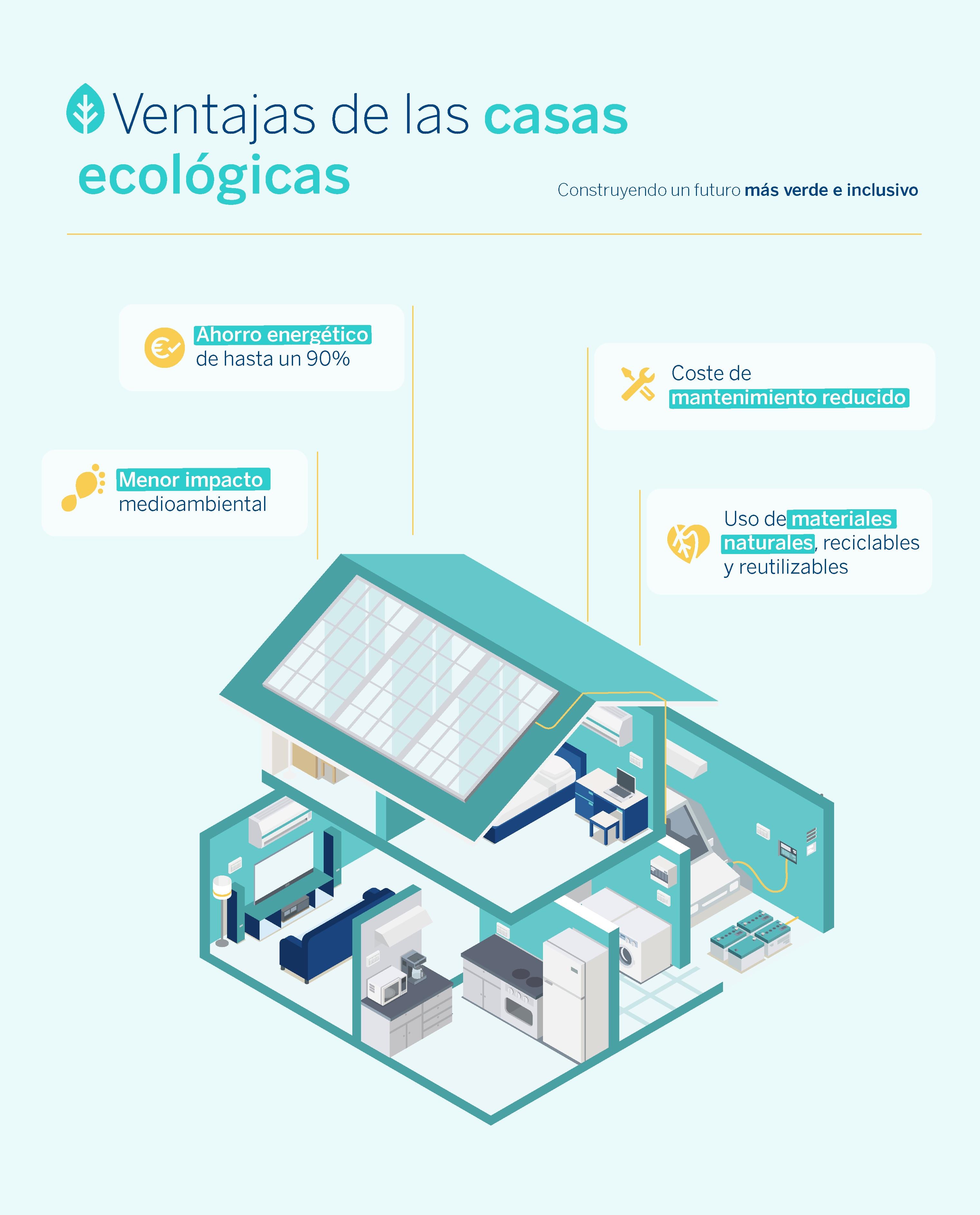 ventajas-casas ecologicas-sostenibilidad-bbva