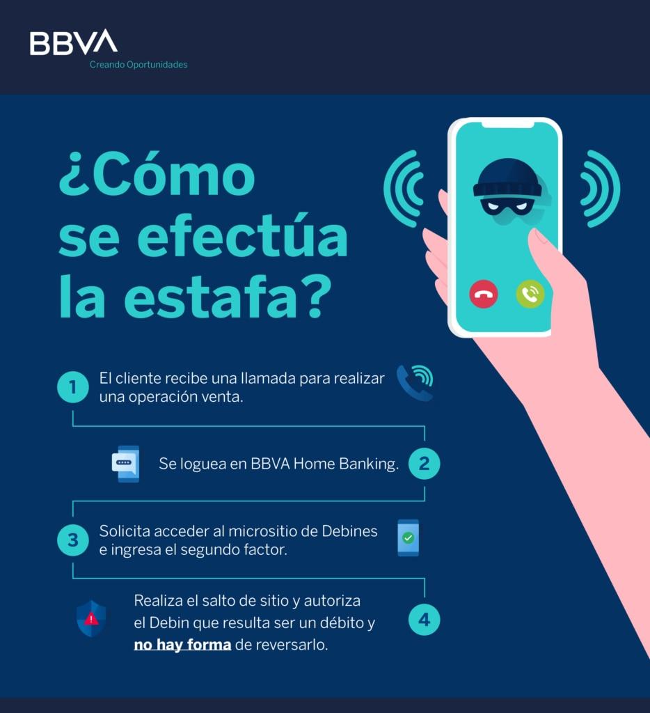 BBVAcom_Ecard-DEBIN_Como-se-efectua-una-estafa.