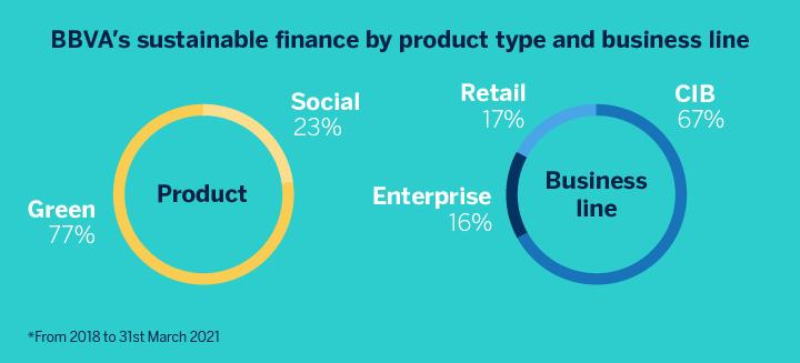 Grafico Producto cliente_EN